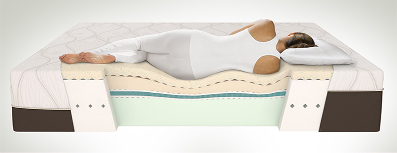 Mattress For Back Pain Treatment
